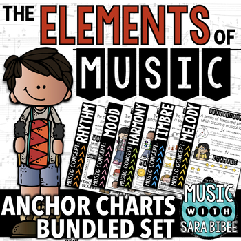 Elements of Music Anchor Charts {BUNDLE}