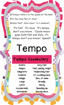 Elements of Music - Tempo Poster (Color)
