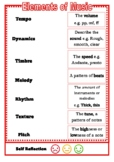 Elements of Music - Match the Definition Worksheet