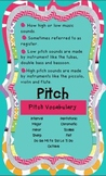 Elements of Music -Pitch Poster (color)