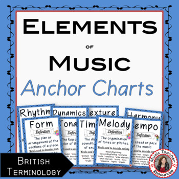Elements of Music Posters Set 3: British Terminology