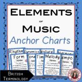 Music Vocabulary: Elements of Music Posters Set 3: British Terminology