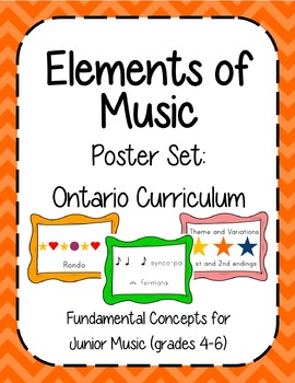 Elements of Music Posters (Junior) Ontario Music Curriculum