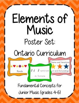 Elements of Music Posters (Junior) Ontario Music Curriculum