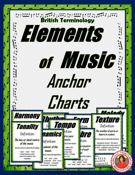 Elements of Music Posters Set 2: British Terminology