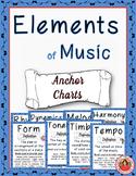 Elements of Music Posters Set 3 Custom Order