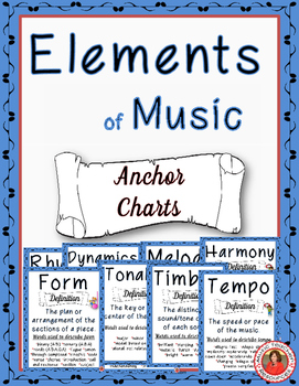 Elements of Music Posters Set 3 Custom Order