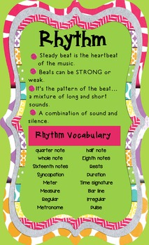Elements of Music - Rhythm Poster (Color)