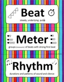 Elements of Music - Word Wall, Mini Anchor Charts