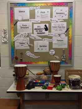 Elements of Music Word Wall- Bulletin Board