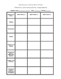 Elements of Narrative Non-Fiction Graphic Organizer and Ex