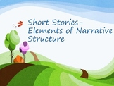 Elements of Narrative Structure - Short Stories - Reading