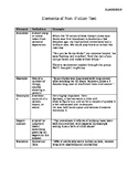 Elements of Non Fiction Text
