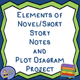 Elements of Novel/Short Story and Plot Diagram Project - Middle School