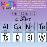 Elements of Periodic Table Clipart