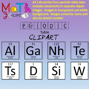 elements of periodic table clipart by math clips tpt rh teacherspayteachers com Periodic Table Letters periodic table clipart free