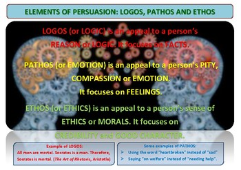 Elements of Persuasion Word Wall