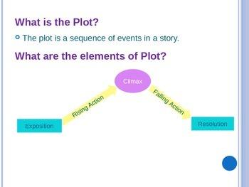 Elements of Plot - George's Marvelous Medicine