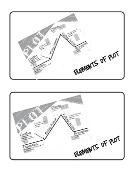 Elements of Plot Booklet