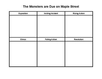 Elements of Plot Comic Strip