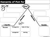 Elements of Plot Diagram Freebie
