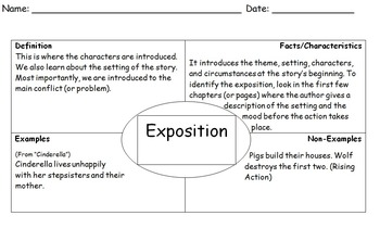 elements of plot foldable with frayer model graphic organizer Semantic Mapping Graphic Organizer