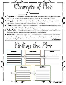 Elements of Plot - Graphic Organizer/Interactive Notebook