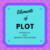 Elements of Plot Handout and Graphic Organizers