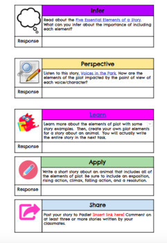 Elements of Plot Hyperdoc