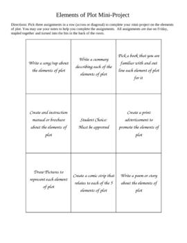 Elements of Plot Mini-Project