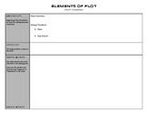 Elements of Plot; Plot Diagram Graphic Organizer (ANY NOVEL)