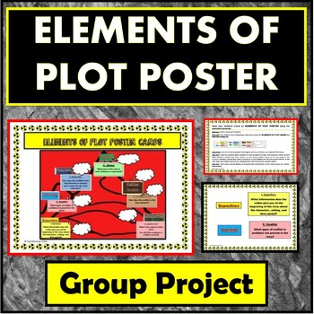 Elements of Plot Poster