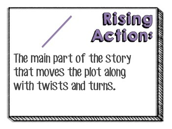 Elements of Plot Posters