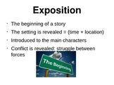Elements of Plot - Power Point