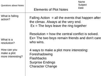 Elements of Plot Powerpoint Presentation
