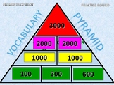 Elements of Plot - Pyramid Game