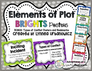 Elements Of Plot And Types Of Conflict Posters And