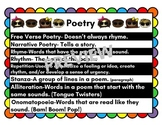 Elements of Poetry Anchor Chart