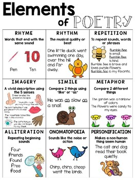 elements of poetry anchor chart and graphic organizer by the joyous teacher. Black Bedroom Furniture Sets. Home Design Ideas