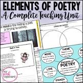 Elements of Poetry Unit Grades 3 - 5 Common Core Aligned
