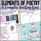 Elements of Poetry Unit Grades 3 - 5 Common Core & TEKS Aligned