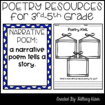 Poetry Resources 3rd-5th Grade