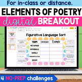 Digital Breakout/Escape Room - Elements of Poetry