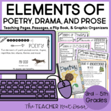 Elements of Poetry, Drama, and Prose Print and Digital #flashsummer