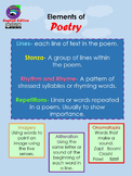 Elements of Poetry (English version)
