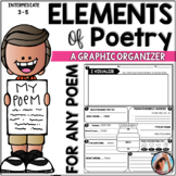 Elements of Poetry Graphic Organizer - For ANY Poem