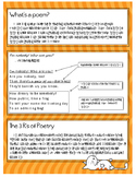 Elements of Poetry Lesson (Rhythm, Rhyme, and Repetition)