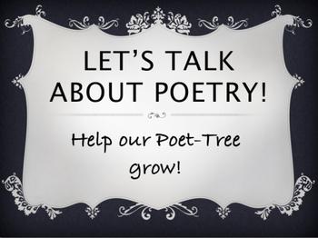 Elements of Poetry Poet-Tree | Bulletin Board & Bundled Lesson