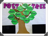Elements of Poetry Poet-Tree | Bulletin Board & Bundled Lesson