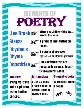Elements of Poetry Poster